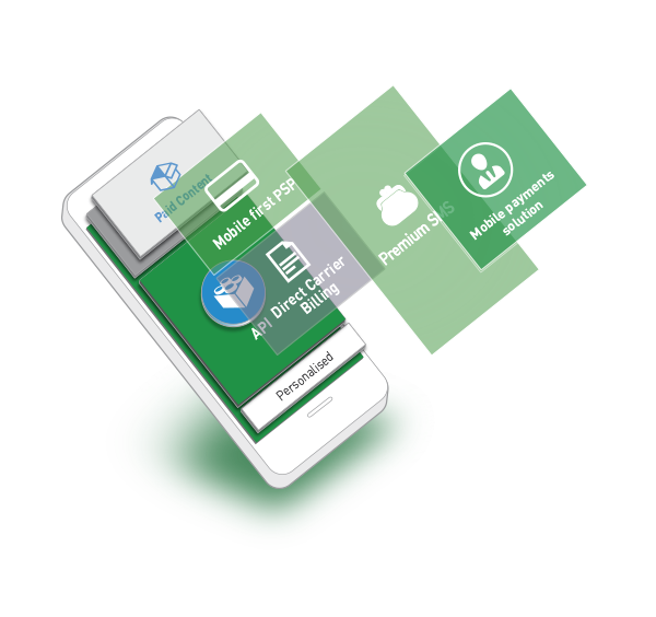 Carrier billing services by CM