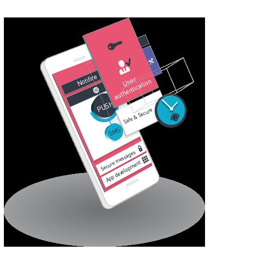 Solutions de Applications Mobile et Messaging