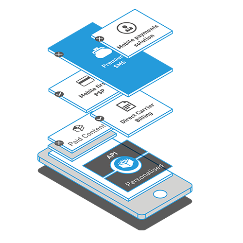 solutions sécurisées de paiement mobile