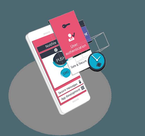 Solutions de Messaging et Applications Mobile