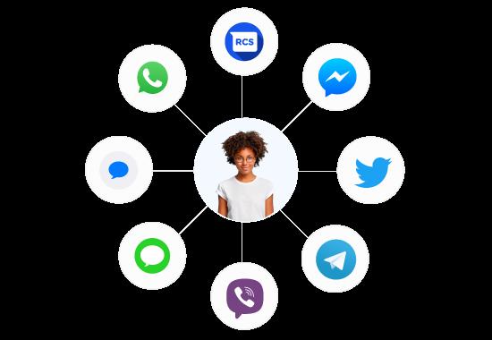 Omnichannel messaging apps via api